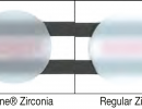 Imagine VS. Regular Zirconia