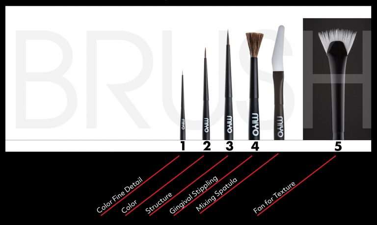 MiYO Liquid Ceramic Brushes