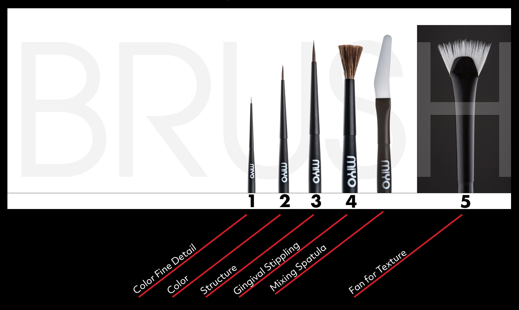 MiYO Brushes